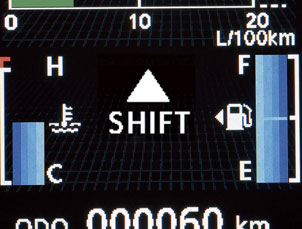 Gear Shift Indicator